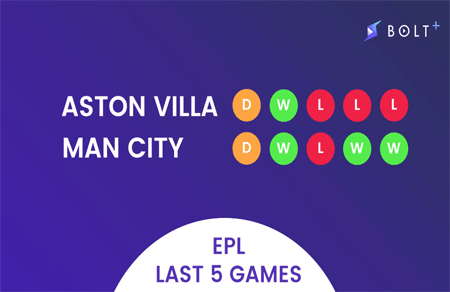 Aston Villa v Man City